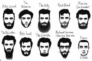 The Ned Kelly and the Bin Laden are most popular these days